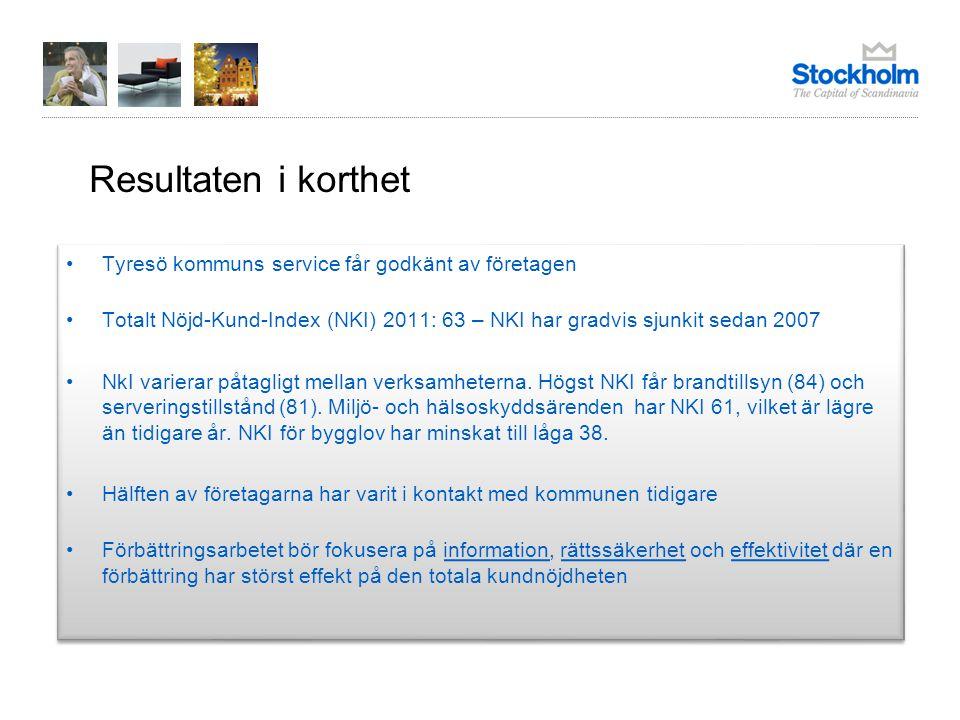 Resultaten i korthet •Tyresö kommuns service får godkänt av företagen •Totalt Nöjd-Kund-Index (NKI) 2011: 63 – NKI har gradvis sjunkit sedan 2007 •NkI