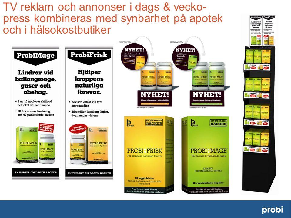 TV reklam och annonser i dags & vecko- press kombineras med synbarhet på apotek och i hälsokostbutiker Posters