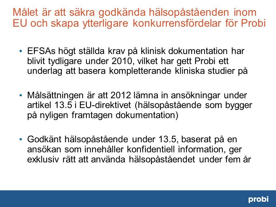 Målet är att säkra godkända hälsopåståenden inom EU och skapa ytterligare konkurrensfördelar för Probi • EFSAs högt ställda krav på klinisk dokumentation har blivit tydligare under 2010, vilket har gett Probi ett underlag att basera kompletterande kliniska studier på • Målsättningen är att 2012 lämna in ansökningar under artikel 13.5 i EU-direktivet (hälsopåstående som bygger på nyligen framtagen dokumentation) • Godkänt hälsopåstående under 13.5, baserat på en ansökan som innehåller konfidentiell information, ger exklusiv rätt att använda hälsopåståendet under fem år
