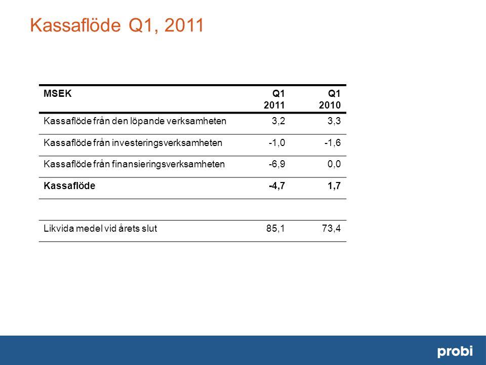 MSEKQ1 2011 Q1 2010 Kassaflöde från den löpande verksamheten3,23,3 Kassaflöde från investeringsverksamheten-1,0-1,6 Kassaflöde från finansieringsverksamheten-6,90,0 Kassaflöde-4,71,7 Likvida medel vid årets slut85,173,4 Kassaflöde Q1, 2011