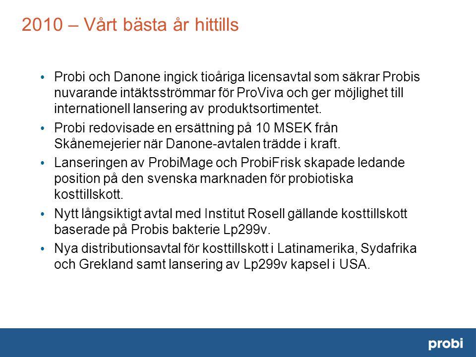 2010 – Vårt bästa år hittills • Probi och Danone ingick tioåriga licensavtal som säkrar Probis nuvarande intäktsströmmar för ProViva och ger möjlighet till internationell lansering av produktsortimentet.