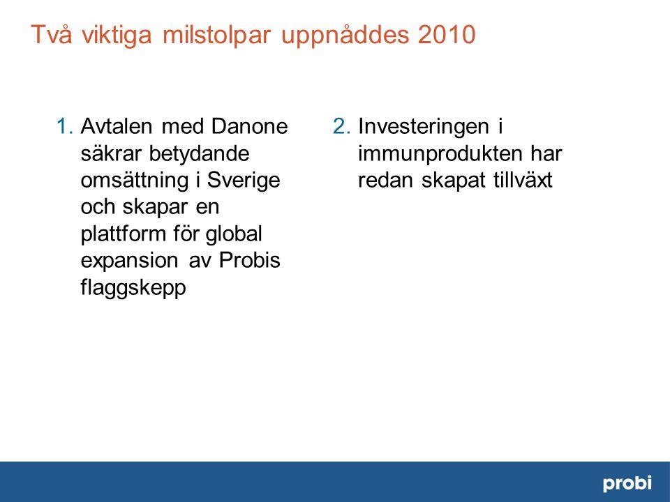 Två viktiga milstolpar uppnåddes 2010 1.Avtalen med Danone säkrar betydande omsättning i Sverige och skapar en plattform för global expansion av Probis flaggskepp 2.Investeringen i immunprodukten har redan skapat tillväxt