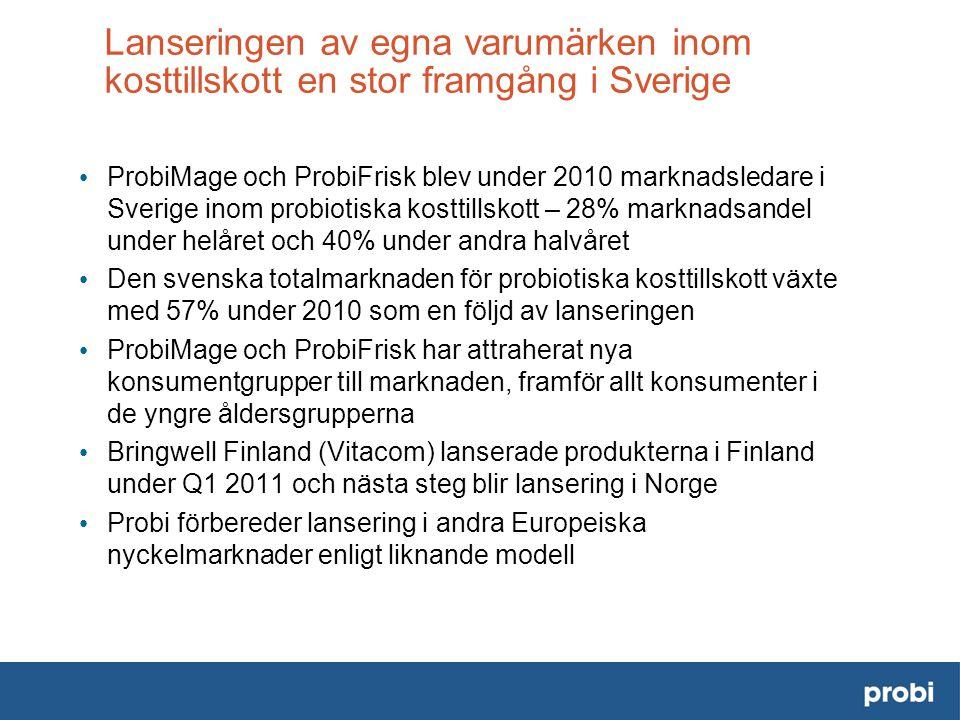 Lanseringen av egna varumärken inom kosttillskott en stor framgång i Sverige • ProbiMage och ProbiFrisk blev under 2010 marknadsledare i Sverige inom probiotiska kosttillskott – 28% marknadsandel under helåret och 40% under andra halvåret • Den svenska totalmarknaden för probiotiska kosttillskott växte med 57% under 2010 som en följd av lanseringen • ProbiMage och ProbiFrisk har attraherat nya konsumentgrupper till marknaden, framför allt konsumenter i de yngre åldersgrupperna • Bringwell Finland (Vitacom) lanserade produkterna i Finland under Q1 2011 och nästa steg blir lansering i Norge • Probi förbereder lansering i andra Europeiska nyckelmarknader enligt liknande modell