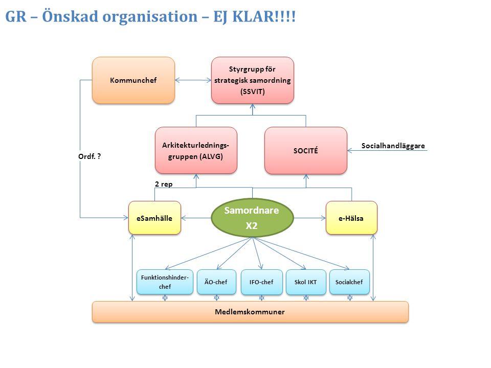 eSamhälle e-Hälsa Kommunchef Arkitekturlednings- gruppen (ALVG) Socialchef Skol IKT Funktionshinder- chef IFO-chef ÄO-chef Styrgrupp för strategisk sa