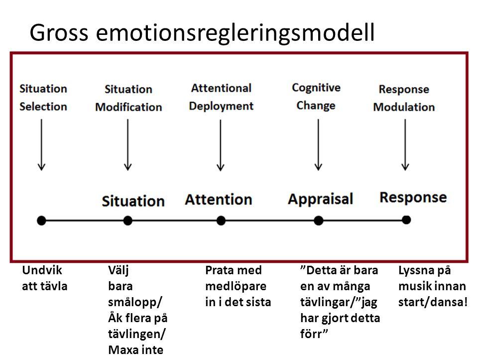 Gross emotionsregleringsmodell Undvik att tävla Välj bara smålopp/ Åk flera på tävlingen/ Maxa inte Prata med medlöpare in i det sista Detta är bara en av många tävlingar/ jag har gjort detta förr Lyssna på musik innan start/dansa!