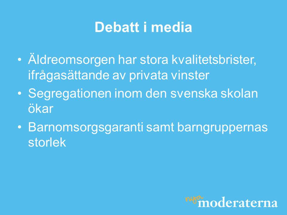 Debatt i media •Äldreomsorgen har stora kvalitetsbrister, ifrågasättande av privata vinster •Segregationen inom den svenska skolan ökar •Barnomsorgsgaranti samt barngruppernas storlek