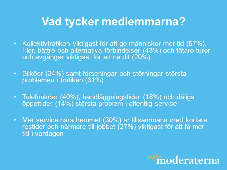 Vad tycker medlemmarna. •Kollektivtrafiken viktigast för att ge människor mer tid (57%).