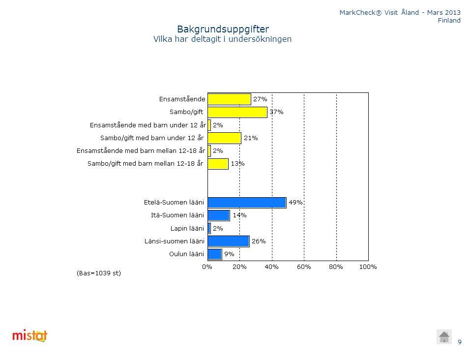 MarkCheck® Visit Åland - Mars 2013 Finland 9 Bakgrundsuppgifter Vilka har deltagit i undersökningen