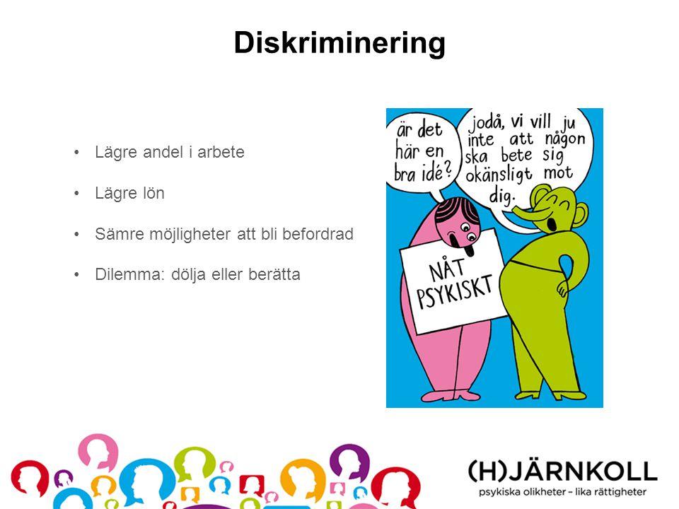 Diskriminering •Lägre andel i arbete •Lägre lön •Sämre möjligheter att bli befordrad •Dilemma: dölja eller berätta