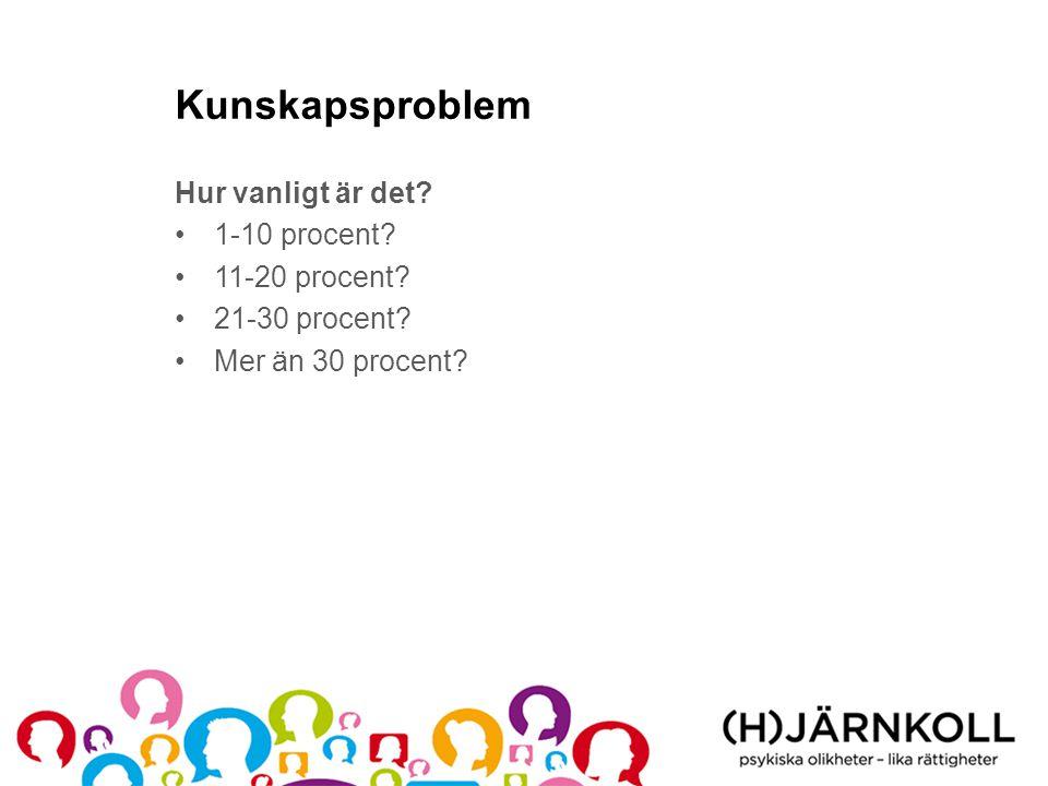 Kunskapsproblem Hur vanligt är det? •1-10 procent? •11-20 procent? •21-30 procent? •Mer än 30 procent?