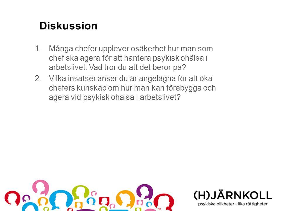 Diskussion 1.Många chefer upplever osäkerhet hur man som chef ska agera för att hantera psykisk ohälsa i arbetslivet. Vad tror du att det beror på? 2.