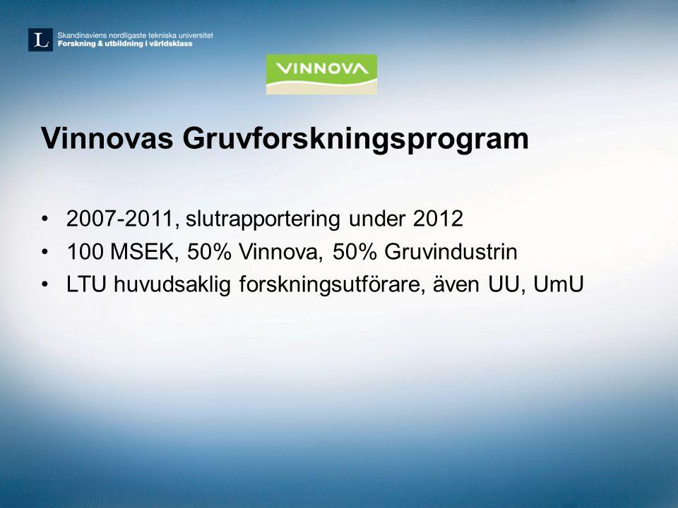 Vinnovas Gruvforskningsprogram •2007-2011, slutrapportering under 2012 •100 MSEK, 50% Vinnova, 50% Gruvindustrin •LTU huvudsaklig forskningsutförare,