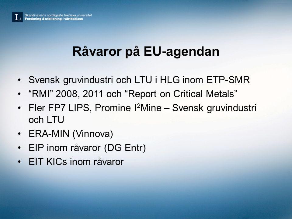 """Råvaror på EU-agendan •Svensk gruvindustri och LTU i HLG inom ETP-SMR •""""RMI"""" 2008, 2011 och """"Report on Critical Metals"""" •Fler FP7 LIPS, Promine I 2 Mi"""