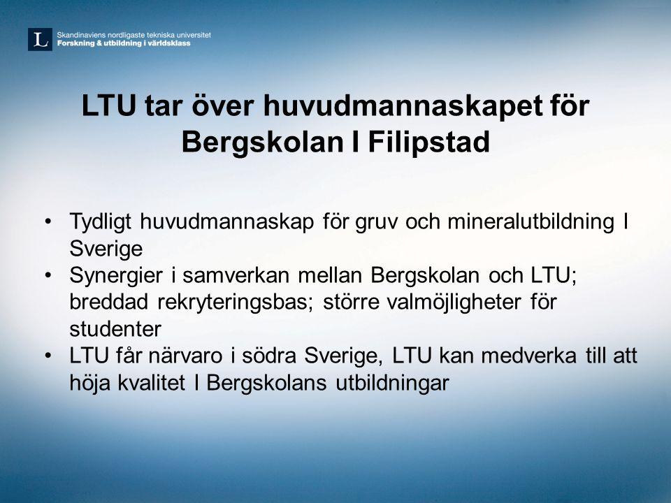 LTU tar över huvudmannaskapet för Bergskolan I Filipstad •Tydligt huvudmannaskap för gruv och mineralutbildning I Sverige •Synergier i samverkan mella