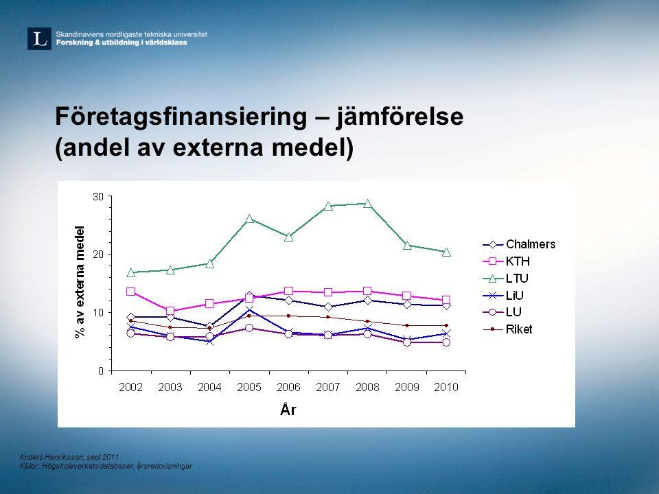 Råvaror på EU-agendan •Svensk gruvindustri och LTU i HLG inom ETP-SMR • RMI 2008, 2011 och Report on Critical Metals •Fler FP7 LIPS, Promine I 2 Mine – Svensk gruvindustri och LTU •ERA-MIN (Vinnova) •EIP inom råvaror (DG Entr) •EIT KICs inom råvaror