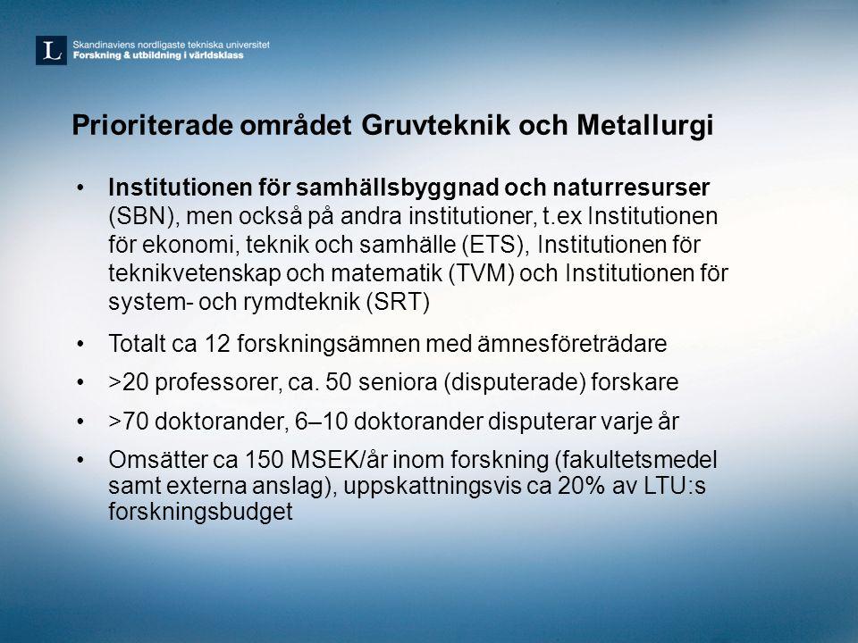 Prioriterade området Gruvteknik och Metallurgi •Institutionen för samhällsbyggnad och naturresurser (SBN), men också på andra institutioner, t.ex Inst