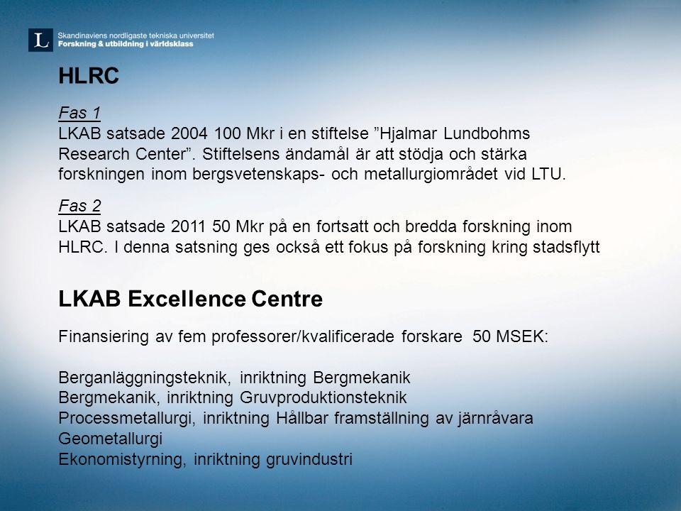"""HLRC Fas 1 LKAB satsade 2004 100 Mkr i en stiftelse """"Hjalmar Lundbohms Research Center"""". Stiftelsens ändamål är att stödja och stärka forskningen inom"""