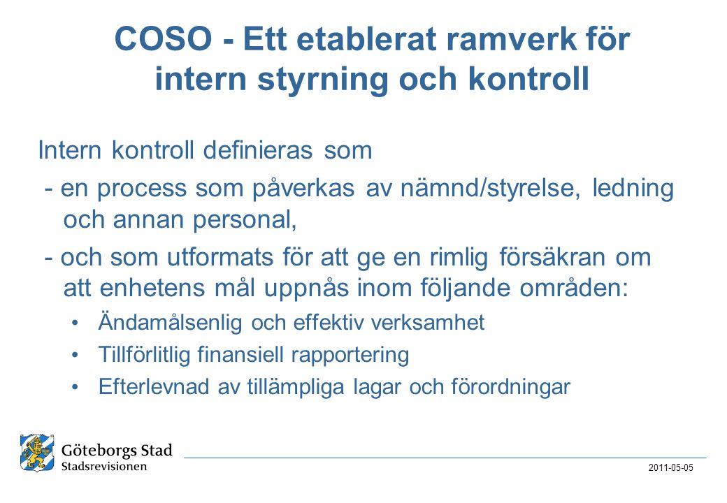 COSO - Ett etablerat ramverk för intern styrning och kontroll Intern kontroll definieras som - en process som påverkas av nämnd/styrelse, ledning och annan personal, - och som utformats för att ge en rimlig försäkran om att enhetens mål uppnås inom följande områden: • Ändamålsenlig och effektiv verksamhet • Tillförlitlig finansiell rapportering • Efterlevnad av tillämpliga lagar och förordningar 2011-05-05