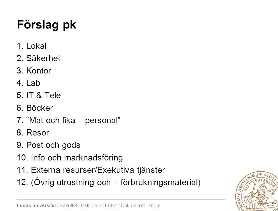 Lunds universitet / Fakultet / Institution / Enhet / Dokument / Datum Förslag produktgrupper mer i detalj 2.