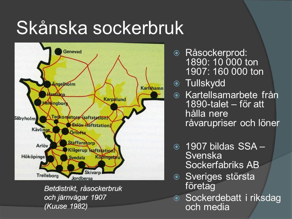 Skånska sockerbruk  Råsockerprod: 1890: 10 000 ton 1907: 160 000 ton  Tullskydd  Kartellsamarbete från 1890-talet – för att hålla nere råvarupriser