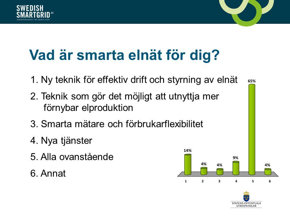 Vad är smarta elnät för dig? 1. Ny teknik för effektiv drift och styrning av elnät 2. Teknik som gör det möjligt att utnyttja mer förnybar elproduktio