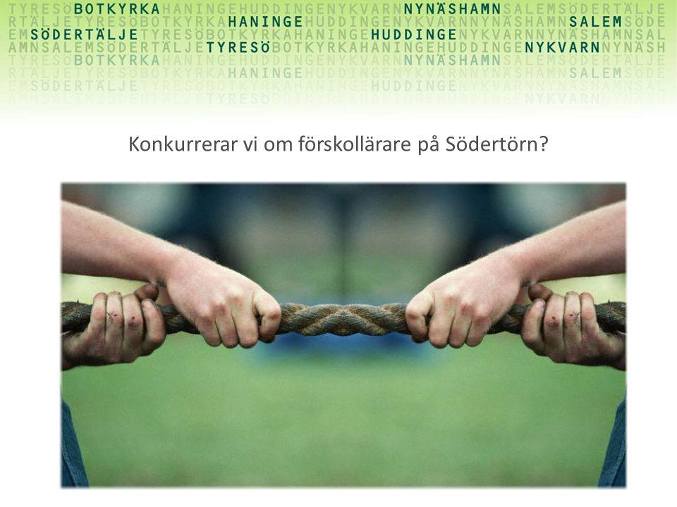 Konkurrerar vi om förskollärare på Södertörn?