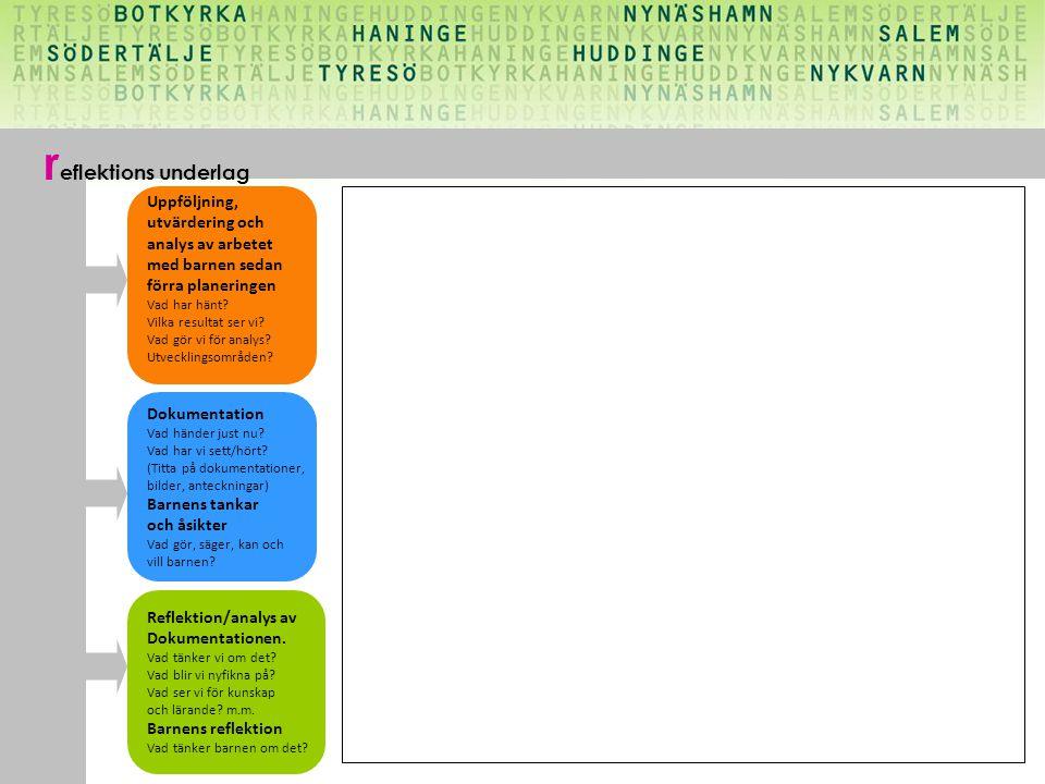 r eflektions underlag Uppföljning, utvärdering och analys av arbetet med barnen sedan förra planeringen Vad har hänt? Vilka resultat ser vi? Vad gör v