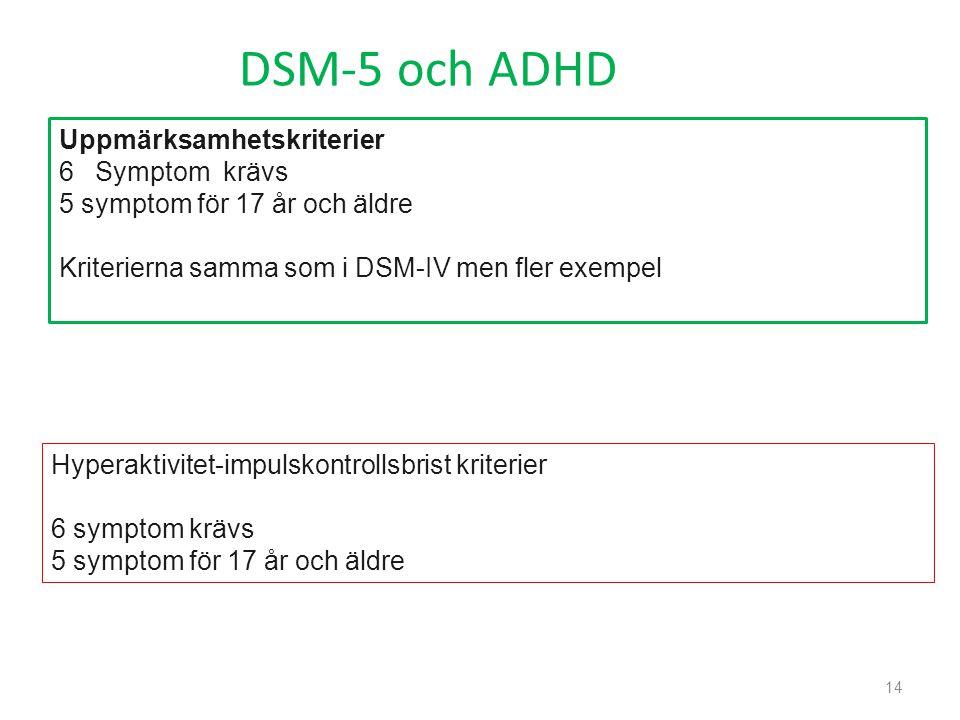 DSM-5 och ADHD 14 Uppmärksamhetskriterier 6Symptom krävs 5 symptom för 17 år och äldre Kriterierna samma som i DSM-IV men fler exempel Hyperaktivitet-