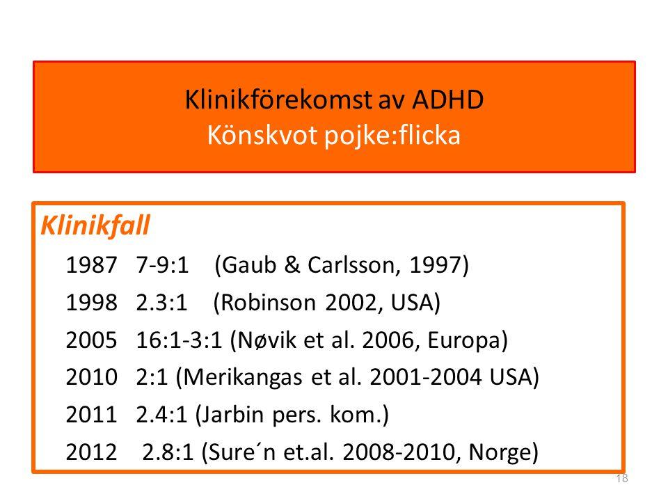 Klinikförekomst av ADHD Könskvot pojke:flicka Klinikfall ≈ 1987 7-9:1 (Gaub & Carlsson, 1997) ≈ 1998 2.3:1 (Robinson 2002, USA) ≈ 2005 16:1-3:1 (Nøvik