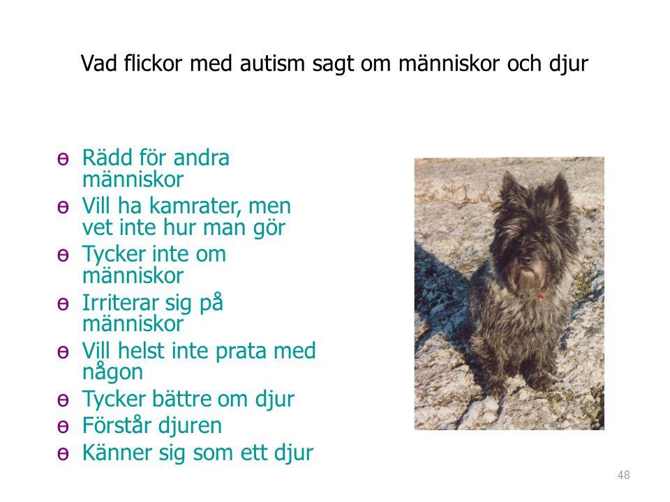 48 Vad flickor med autism sagt om människor och djur өRädd för andra människor өVill ha kamrater, men vet inte hur man gör өTycker inte om människor ө