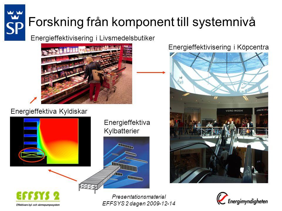Forskning från komponent till systemnivå Energieffektivisering i Köpcentra Energieffektivisering i Livsmedelsbutiker Energieffektiva Kyldiskar Energieffektiva Kylbatterier