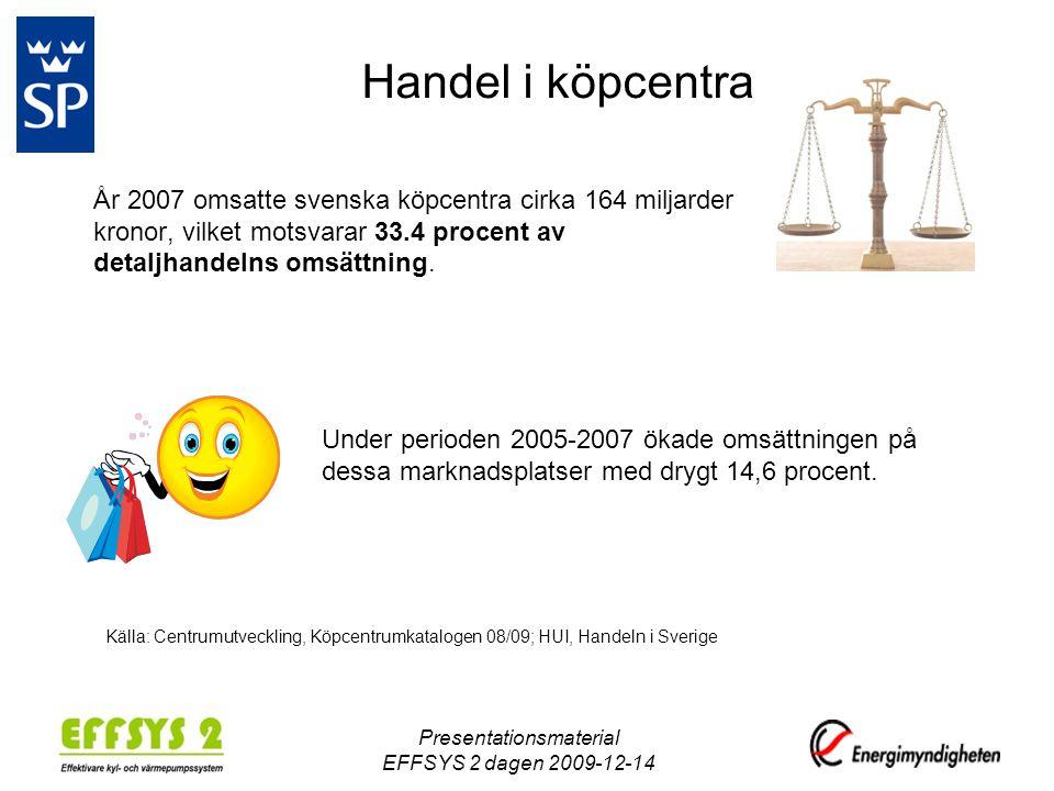 Handel i köpcentra År 2007 omsatte svenska köpcentra cirka 164 miljarder kronor, vilket motsvarar 33.4 procent av detaljhandelns omsättning.