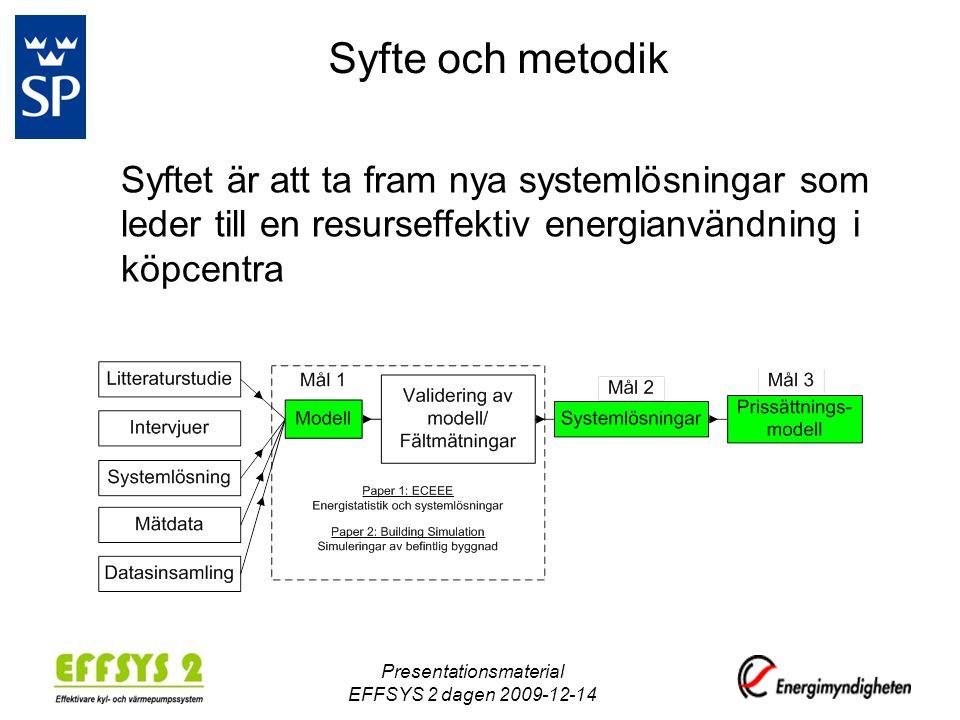 Syfte och metodik Syftet är att ta fram nya systemlösningar som leder till en resurseffektiv energianvändning i köpcentra Presentationsmaterial EFFSYS 2 dagen 2009-12-14