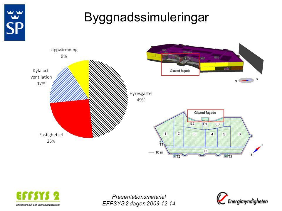 Byggnadssimuleringar Presentationsmaterial EFFSYS 2 dagen 2009-12-14