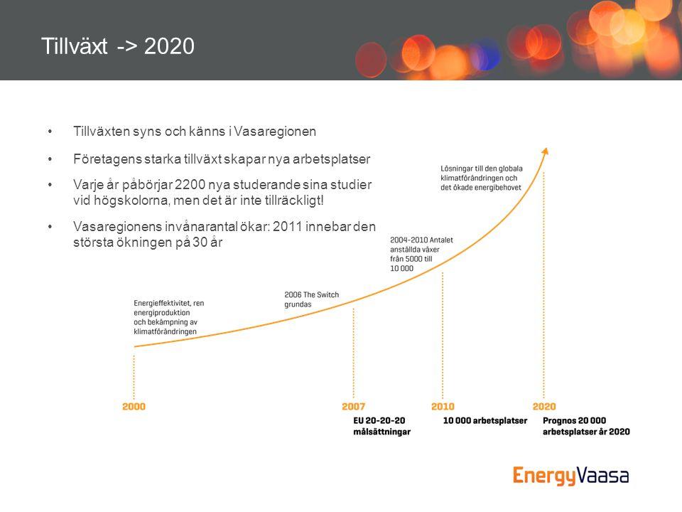 Tillväxt -> 2020 •Tillväxten syns och känns i Vasaregionen •Företagens starka tillväxt skapar nya arbetsplatser •Varje år påbörjar 2200 nya studerande