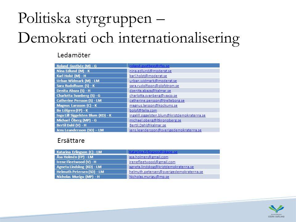 Politiska styrgruppen – Demokrati och internationalisering Roland Gustbée (M) - Groland.gustbee@rfss.se Nina Edlund (M) - Knina.edlund@moderat.se Karl Holst (M) - Hkarl.holst@moderat.se Urban Widmark (M) - LMurban.widmark@moderat.se Sara Rudolfsson (S) - Ksara.rudolfsson@olofstrom.se Denita Abaza (S) - Hdzenita.abaza@kalmar.se Charlotta Svanberg (S) - Gcharlotta.svanberg@vaxjo.se Catherine Persson (S) - LMcatherine.persson@trelleborg.se Magnus Larssson (C) - Kmagnus.larsson@kockums.se Bo Löfgren (FP) - Kbolof@telia.com Inga Lill Siggelsten Blum (KD) - Kingalill.siggelsten.blum@kristdemokraterna.se Michael Öberg (MP) - Gmichael.oberg@ltkronoberg.se Bertil Dahl (V) - HBertil.Dahl@kalmar.se Jens Leandersson (SD) – LMjens.leandersson@sverigedemokraterna.se Katarina Erlingson (C) - LMKatarina.Erlingson@skane.se Åsa Holmén (FP) - LMasa.holmen@gmail.com Irene Fleetwood (V) - Hirenefleetwood@gmail.com Agneta Lindskog (KD) - LMagneta.lindskog@kristdemokraterna.se Helmuth Petersen (SD) - LMhelmuth.petersen@sverigedemokraterna.se Nicholas Murigu (MP) - HNicholas.murigu@mp.se Ledamöter Ersättare