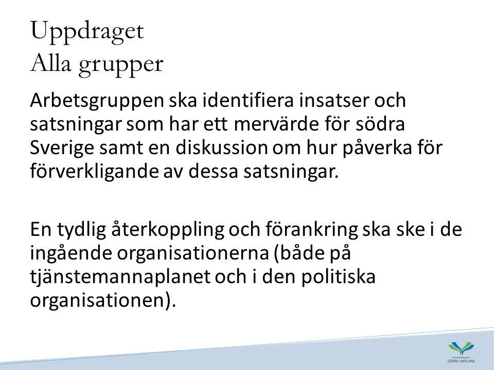 Uppdraget Alla grupper Arbetsgruppen ska identifiera insatser och satsningar som har ett mervärde för södra Sverige samt en diskussion om hur påverka för förverkligande av dessa satsningar.