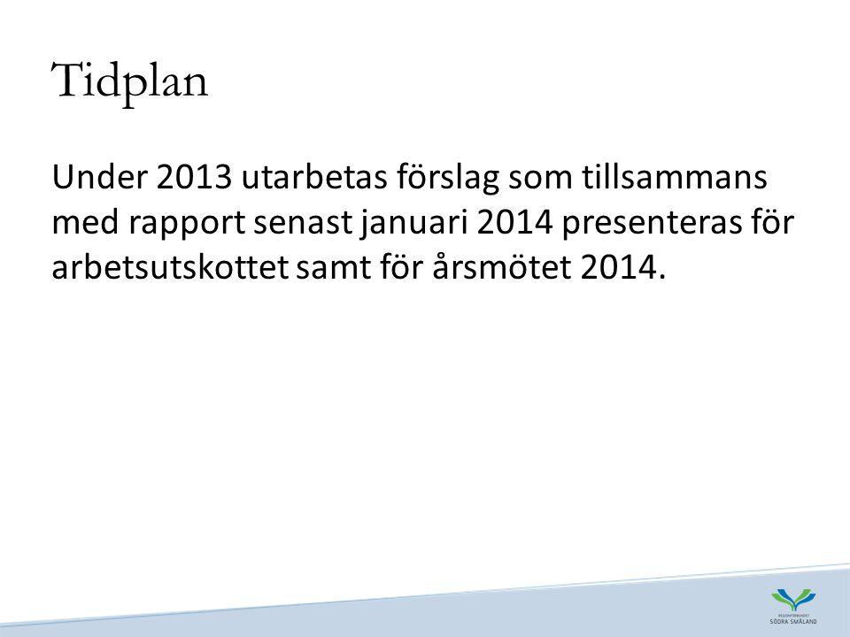 Tidplan Under 2013 utarbetas förslag som tillsammans med rapport senast januari 2014 presenteras för arbetsutskottet samt för årsmötet 2014.