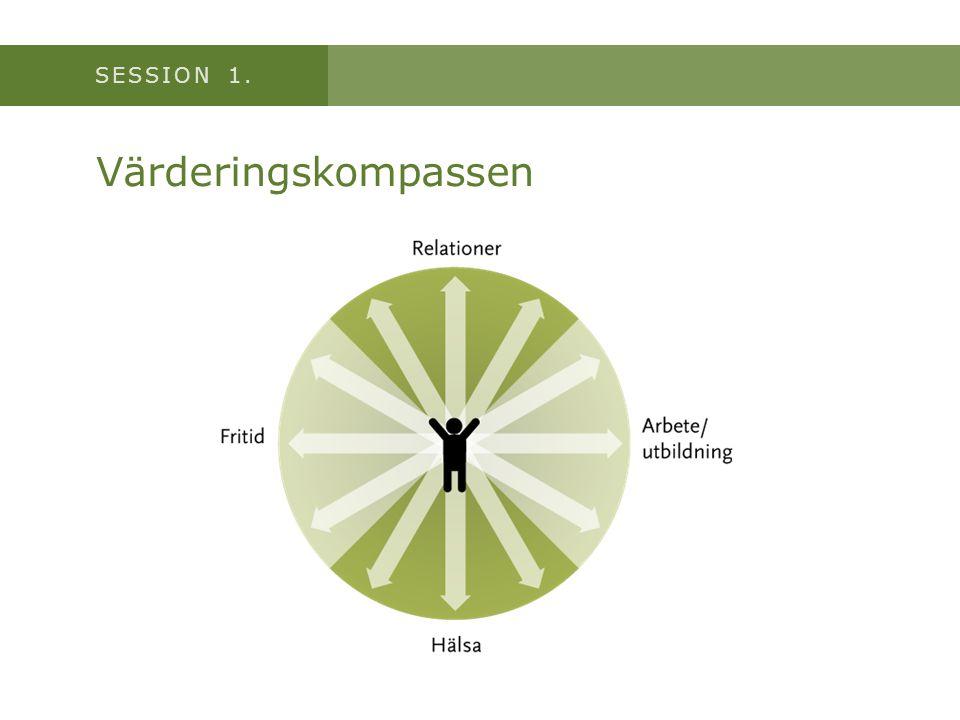 SESSION 1. Värderingskompassen