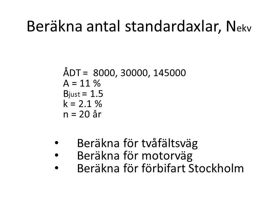 Beräkna antal standardaxlar, N ekv ÅDT = 8000, 30000, 145000 A = 11 % B just = 1.5 k = 2.1 % n = 20 år • Beräkna för tvåfältsväg • Beräkna för motorvä