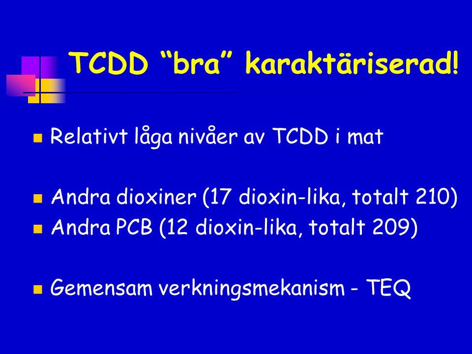 """TCDD """"bra"""" karaktäriserad!  Relativt låga nivåer av TCDD i mat  Andra dioxiner (17 dioxin-lika, totalt 210)  Andra PCB (12 dioxin-lika, totalt 209)"""