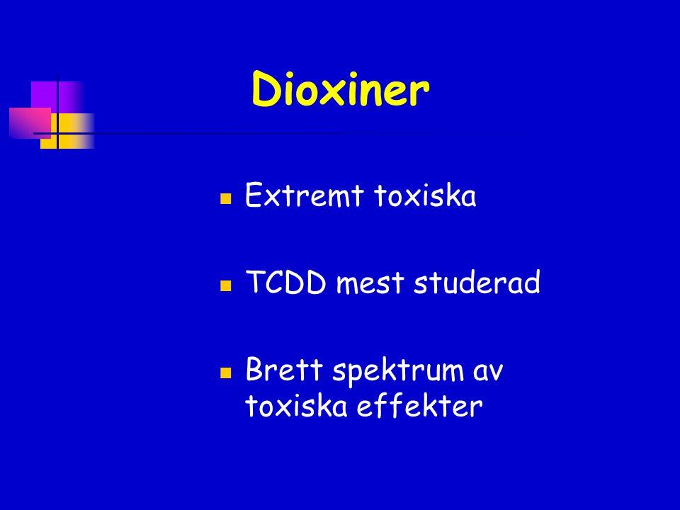Effekter i djurförsök (TCDD)  Akut exponering (högre doser)  Viktminskning  Hudförändringar (hyperkeratos, pigmentering)  Minskat immunförsvar, mindre tymus  Leverskador (och enzyminduktion)  Fosterskador (gomspalt, njurmissbildningar)  Många biokemiska effekter