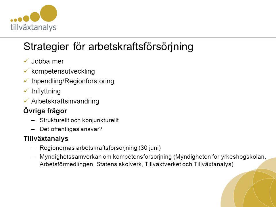 Strategier för arbetskraftsförsörjning  Jobba mer  kompetensutveckling  Inpendling/Regionförstoring  Inflyttning  Arbetskraftsinvandring Övriga f