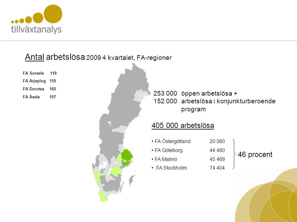 Utvecklingen av arbetslösheten 2007-2009 i FA-regioner – förändring av antal arbetslösa (procent) FA Värnamo296 procent FA Eda249 procent FA Vetlanda203 procent FA Ljungby193 procent FA Kiruna48 procent FA Storuman43 procent FA Gällivare34 procent FA Gotland34 procent