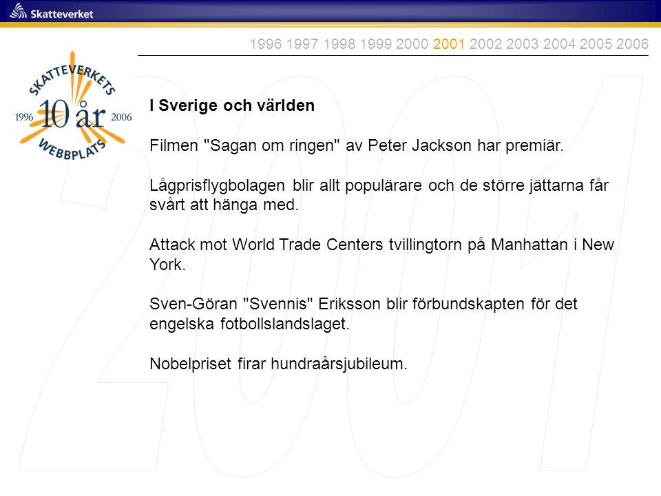 I Sverige och världen Filmen
