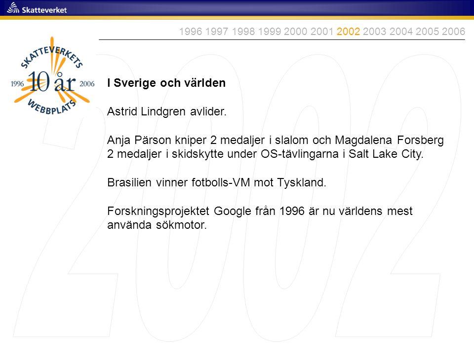 I Sverige och världen Astrid Lindgren avlider. Anja Pärson kniper 2 medaljer i slalom och Magdalena Forsberg 2 medaljer i skidskytte under OS-tävlinga