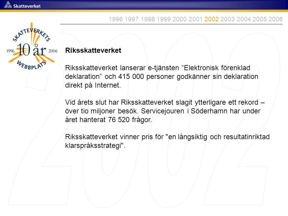 """Riksskatteverket Riksskatteverket lanserar e-tjänsten """"Elektronisk förenklad deklaration"""" och 415 000 personer godkänner sin deklaration direkt på Int"""