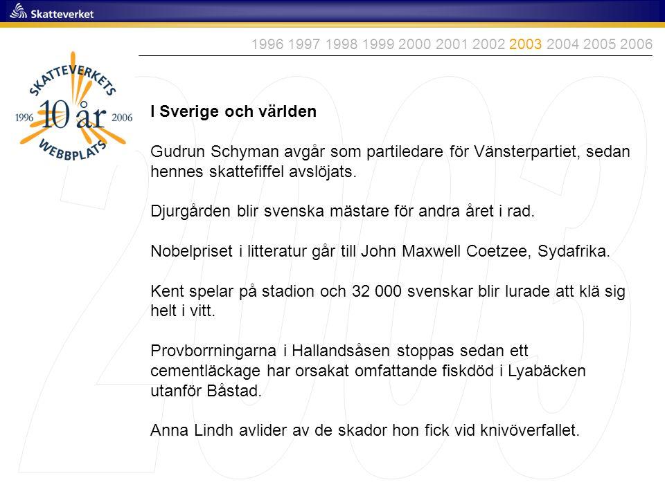 I Sverige och världen Gudrun Schyman avgår som partiledare för Vänsterpartiet, sedan hennes skattefiffel avslöjats. Djurgården blir svenska mästare fö