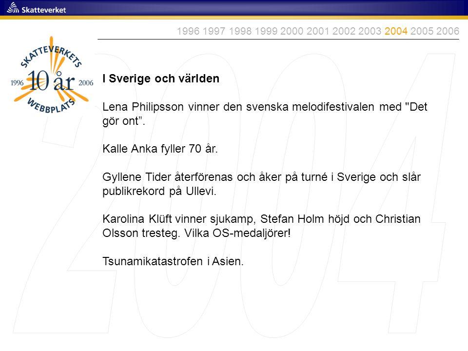 I Sverige och världen Lena Philipsson vinner den svenska melodifestivalen med