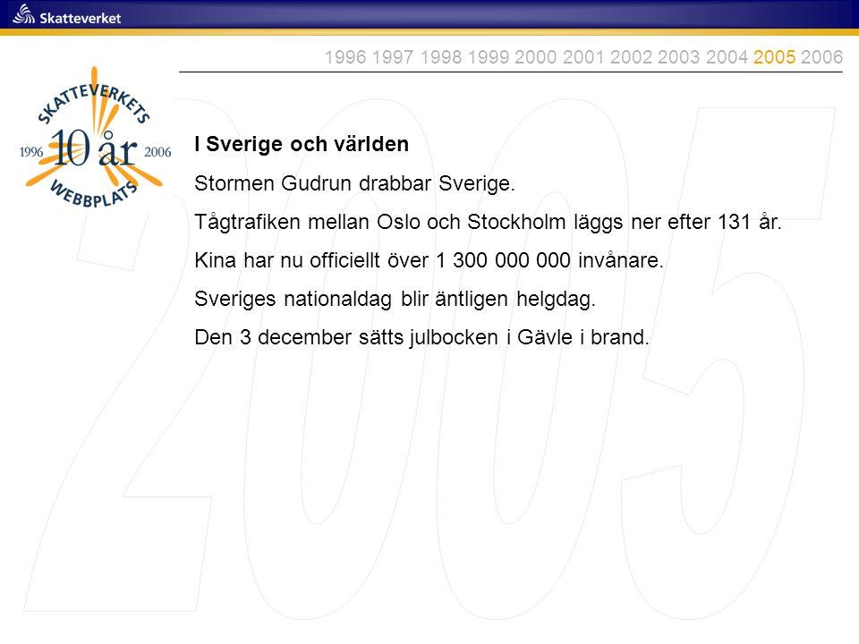 I Sverige och världen Stormen Gudrun drabbar Sverige. Tågtrafiken mellan Oslo och Stockholm läggs ner efter 131 år. Kina har nu officiellt över 1 300
